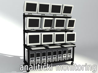 Analitički monitoring